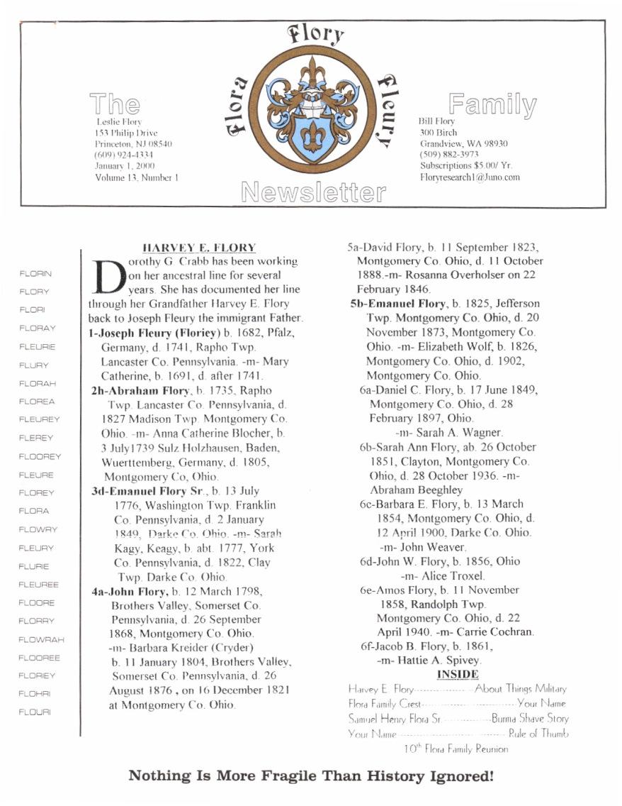 2000 Jan 1 Vol 13, Nr. 1 001